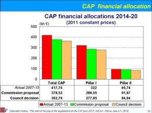 Comparativa fondos PAC